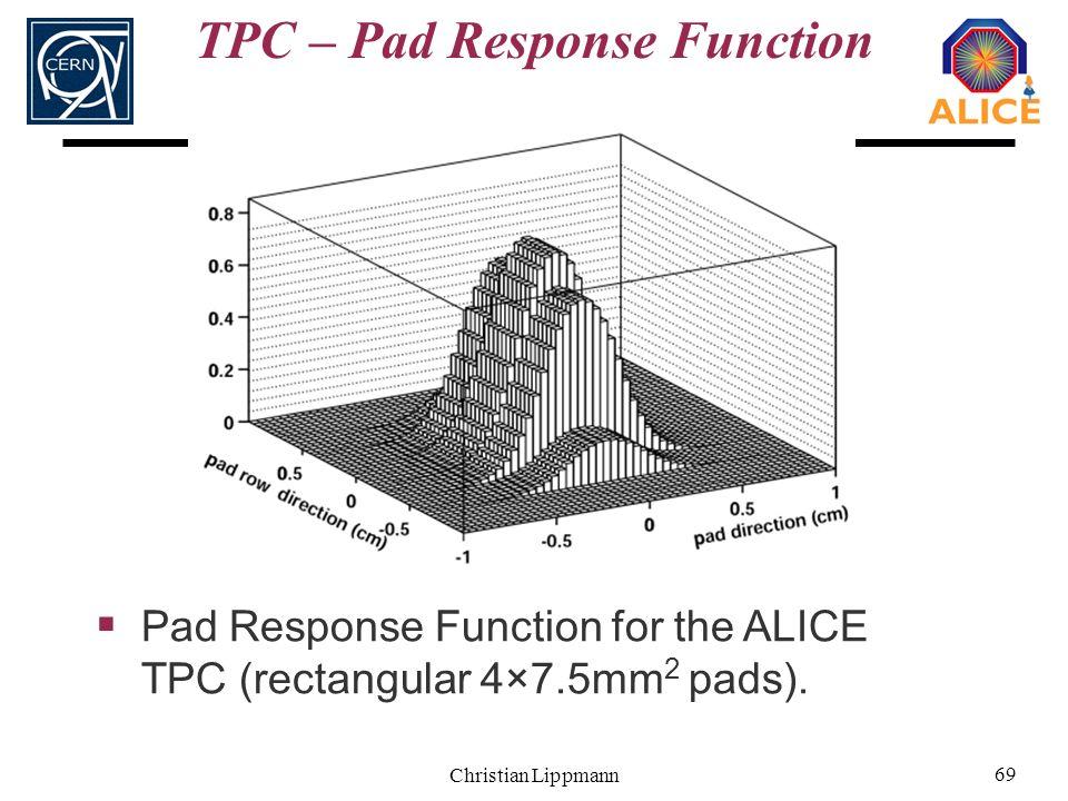 TPC – Pad Response Function