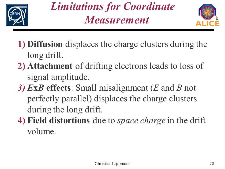 Limitations for Coordinate Measurement