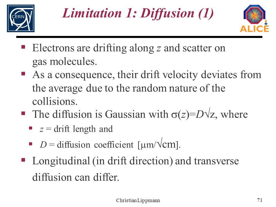 Limitation 1: Diffusion (1)