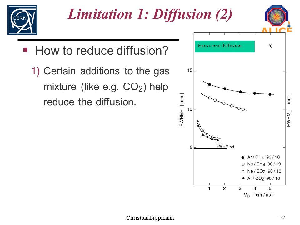 Limitation 1: Diffusion (2)