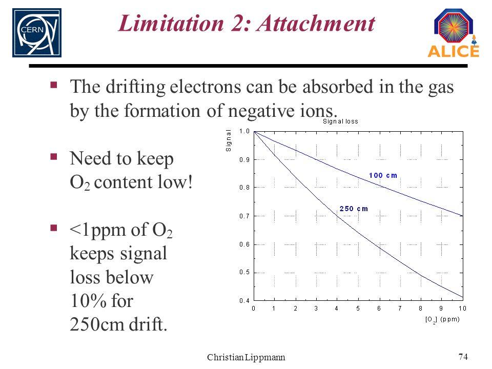 Limitation 2: Attachment
