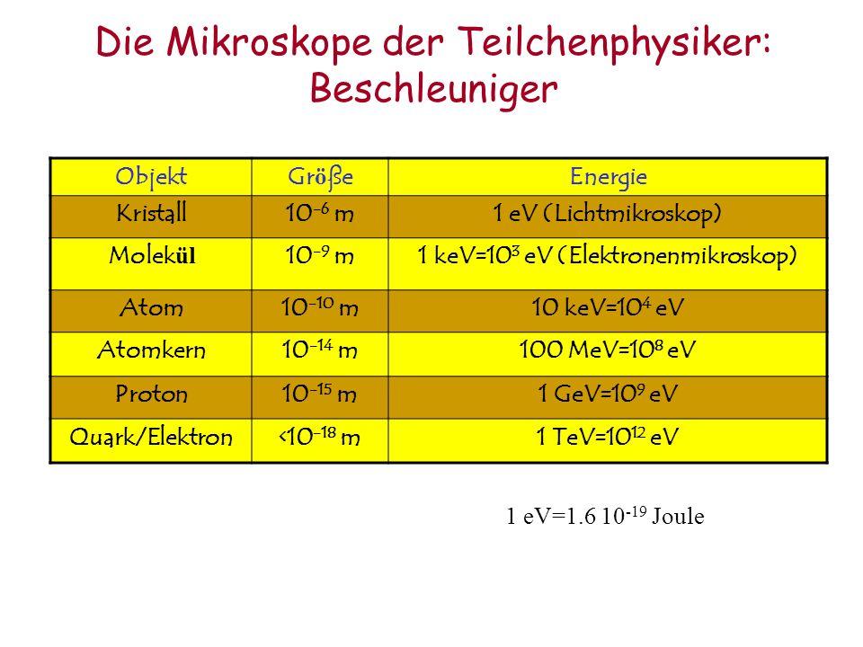 1 keV=103 eV (Elektronenmikroskop)