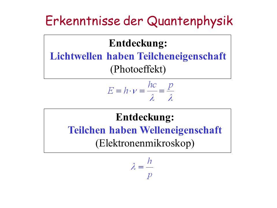 Lichtwellen haben Teilcheneigenschaft Teilchen haben Welleneigenschaft