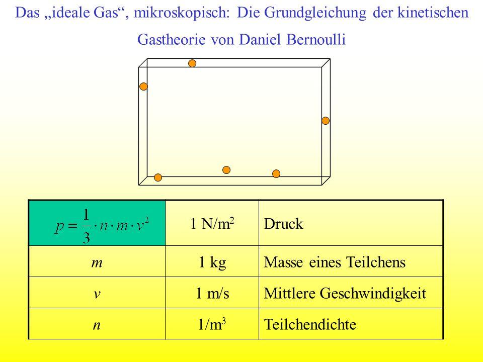 """Das """"ideale Gas , mikroskopisch: Die Grundgleichung der kinetischen Gastheorie von Daniel Bernoulli"""