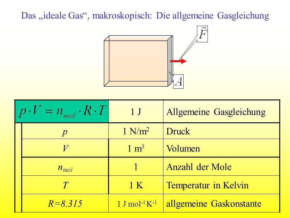 """Das """"ideale Gas , makroskopisch: Die allgemeine Gasgleichung"""