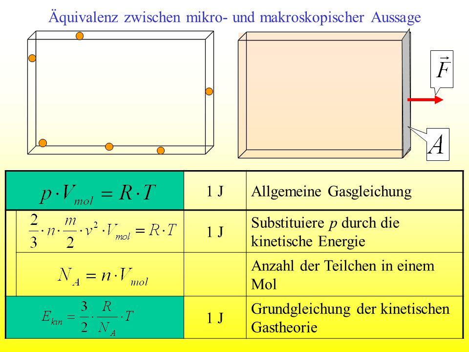 Äquivalenz zwischen mikro- und makroskopischer Aussage