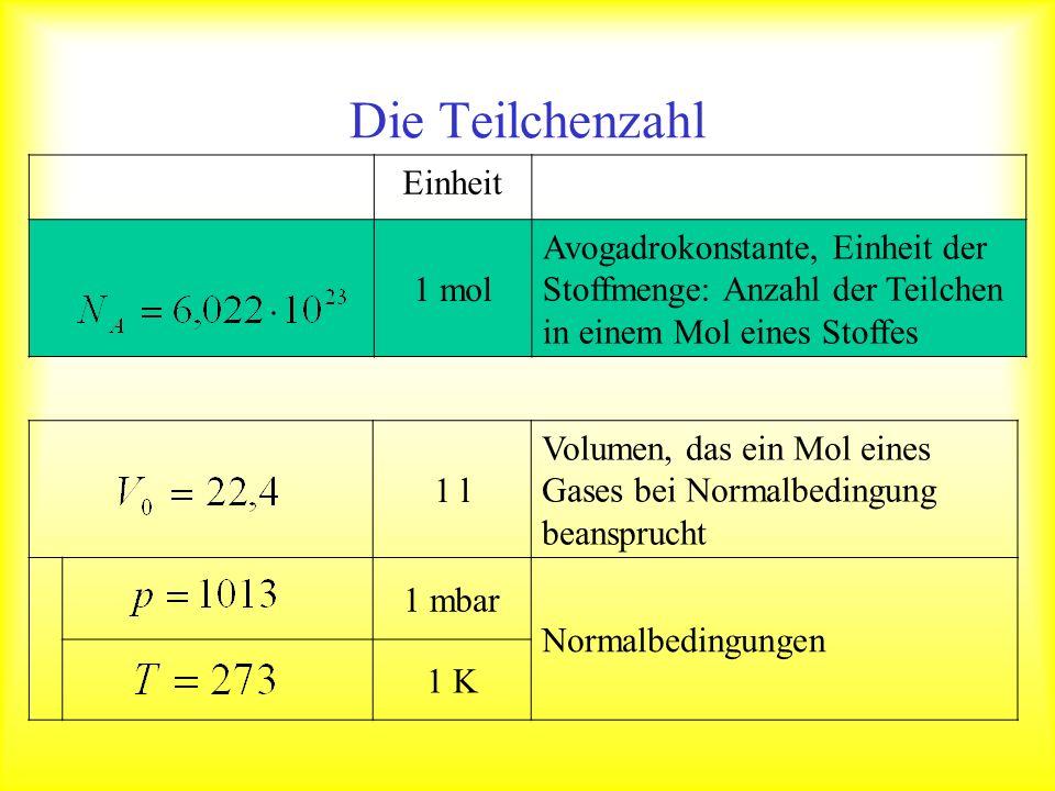 Die Teilchenzahl Einheit 1 mol