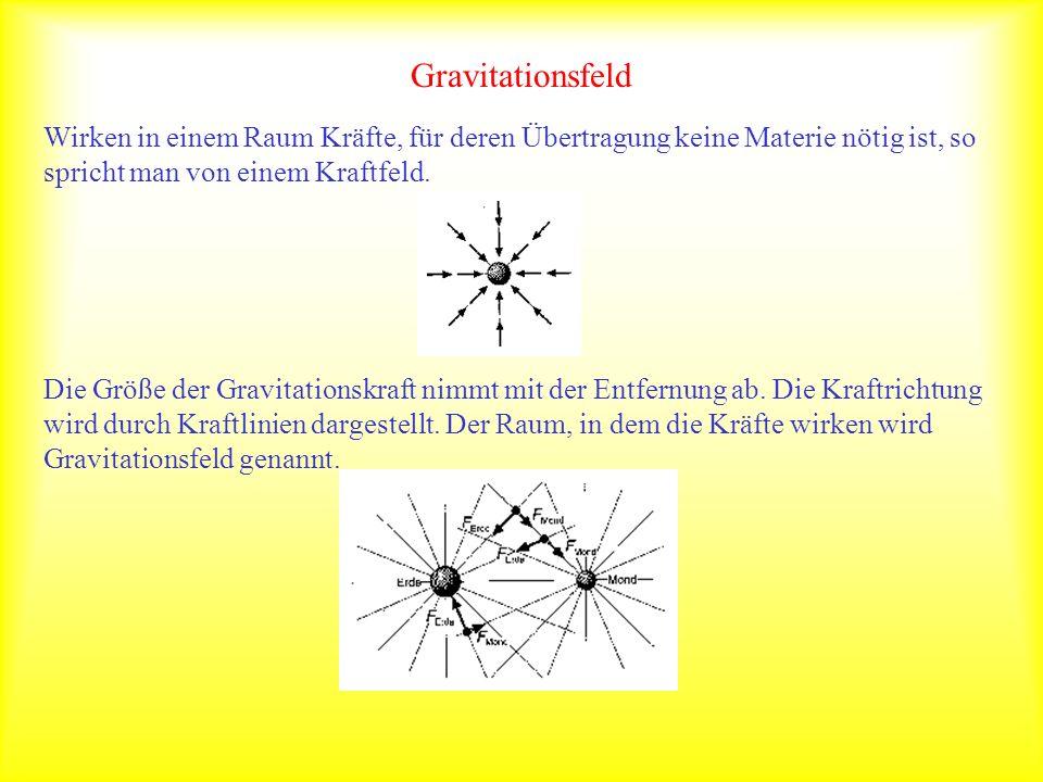 Gravitationsfeld Wirken in einem Raum Kräfte, für deren Übertragung keine Materie nötig ist, so spricht man von einem Kraftfeld.