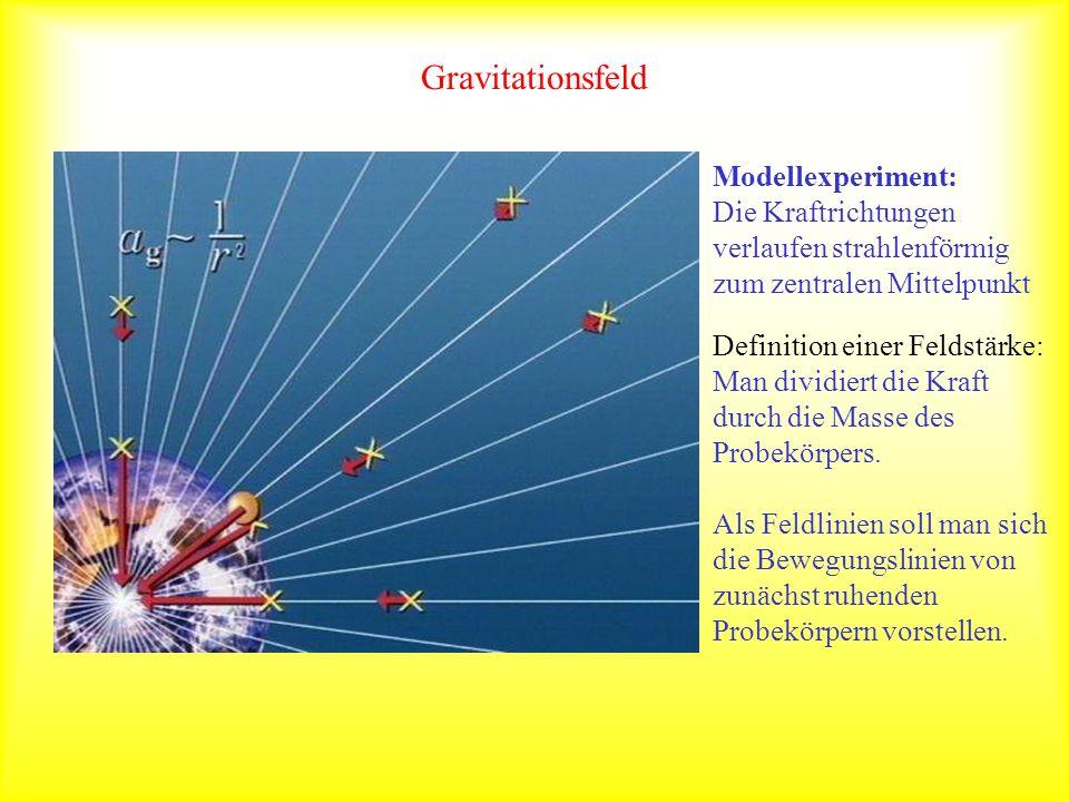 Gravitationsfeld Modellexperiment: