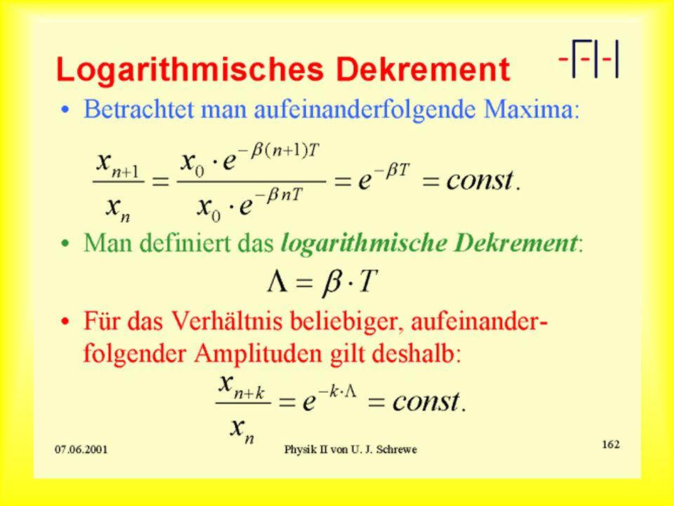 Logarithmisches Dekrement