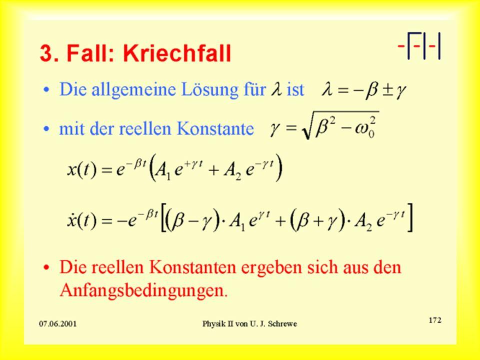 3. Fall: Kriechfall