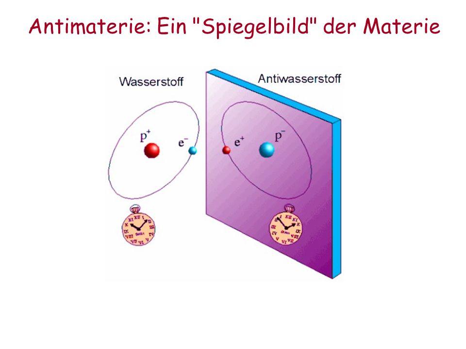 Antimaterie: Ein Spiegelbild der Materie