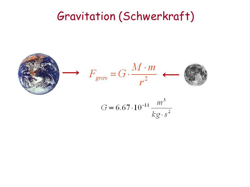 Gravitation (Schwerkraft)