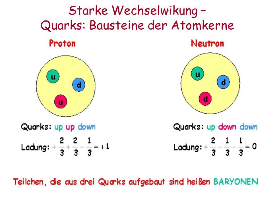 Starke Wechselwikung – Quarks: Bausteine der Atomkerne