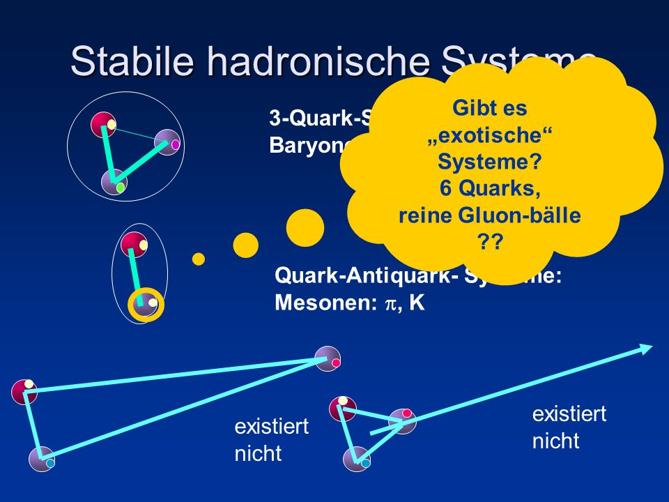 Stabile hadronische Systeme