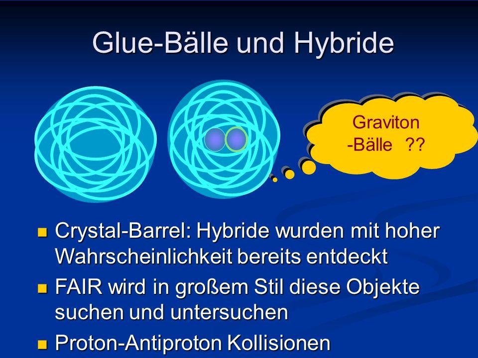 Glue-Bälle und Hybride