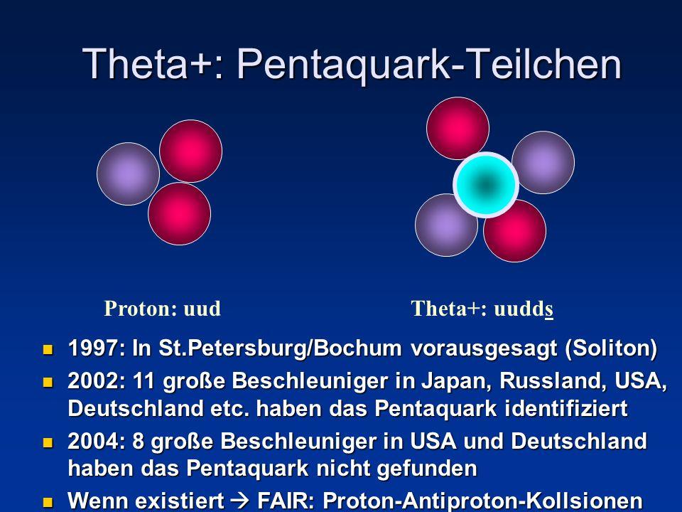 Theta+: Pentaquark-Teilchen