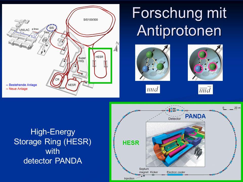 Forschung mit Antiprotonen