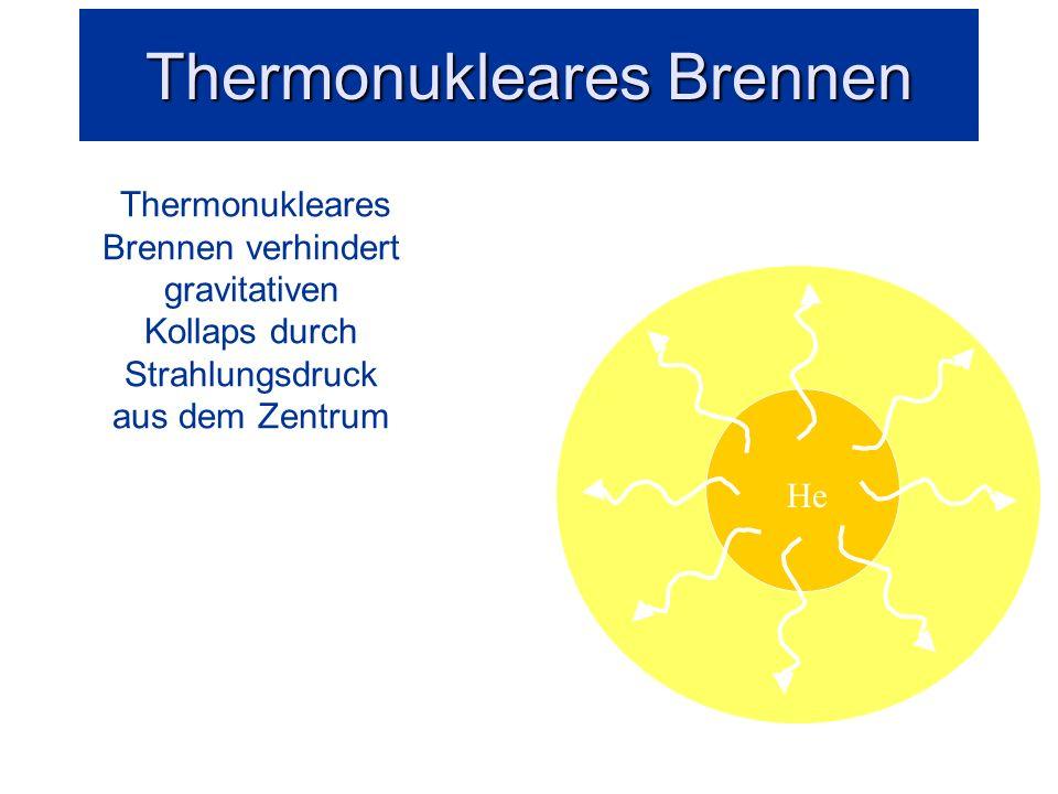 Thermonukleares Brennen