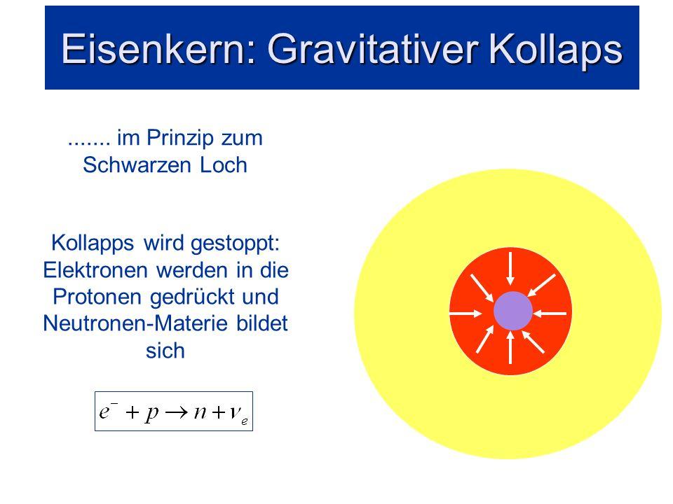 Eisenkern: Gravitativer Kollaps