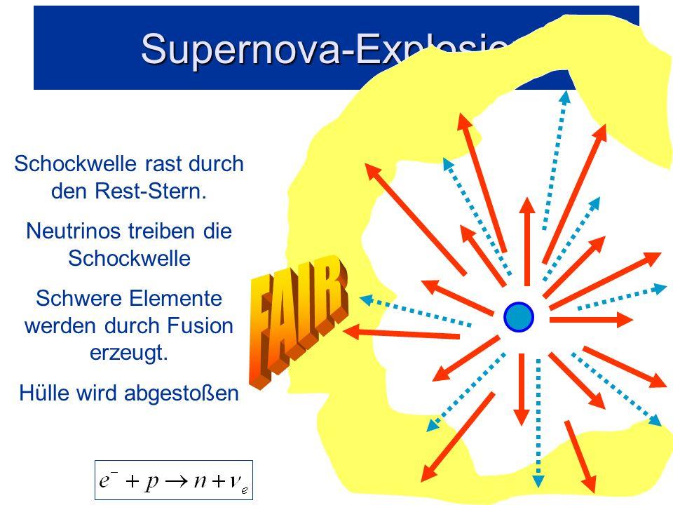 Supernova-Explosion FAIR Schockwelle rast durch den Rest-Stern.