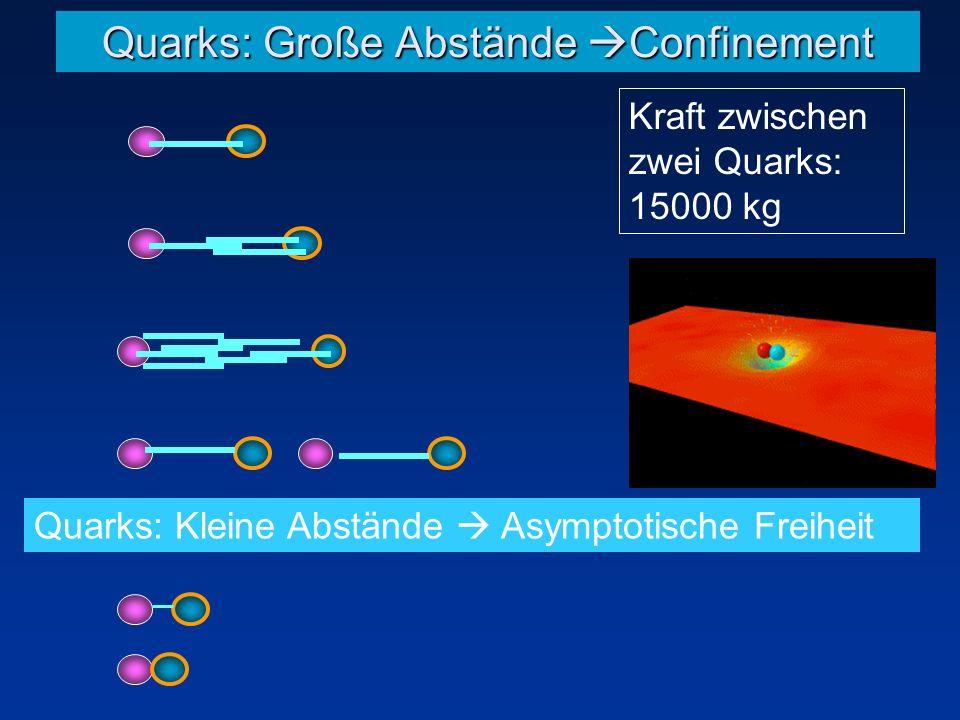 Quarks: Große Abstände Confinement