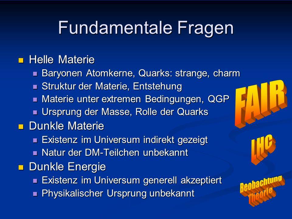 Fundamentale Fragen FAIR LHC Helle Materie Dunkle Materie