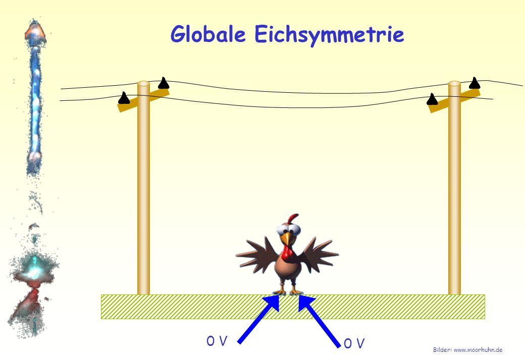 Globale Eichsymmetrie