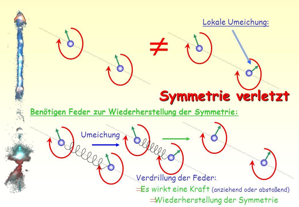  Symmetrie verletzt Lokale Umeichung: