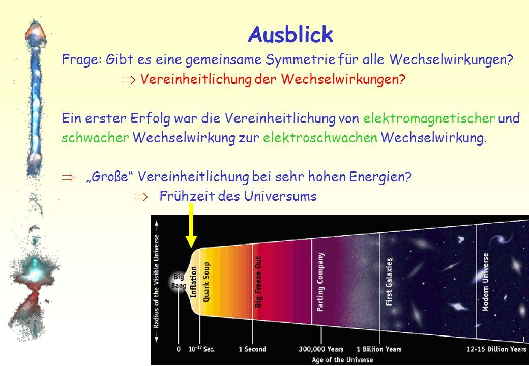 Ausblick Frage: Gibt es eine gemeinsame Symmetrie für alle Wechselwirkungen  Vereinheitlichung der Wechselwirkungen