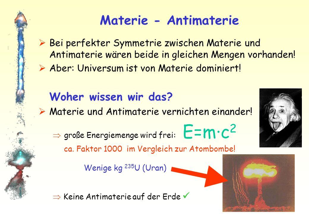 Materie - Antimaterie Bei perfekter Symmetrie zwischen Materie und Antimaterie wären beide in gleichen Mengen vorhanden!