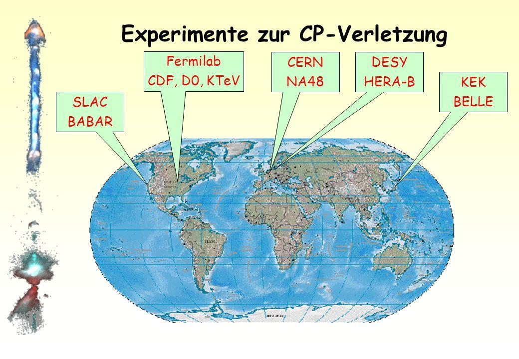 Experimente zur CP-Verletzung