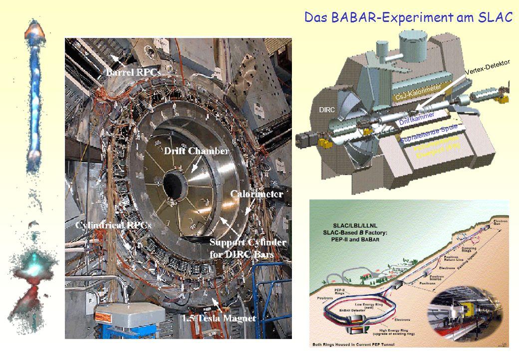 Das BABAR-Experiment am SLAC