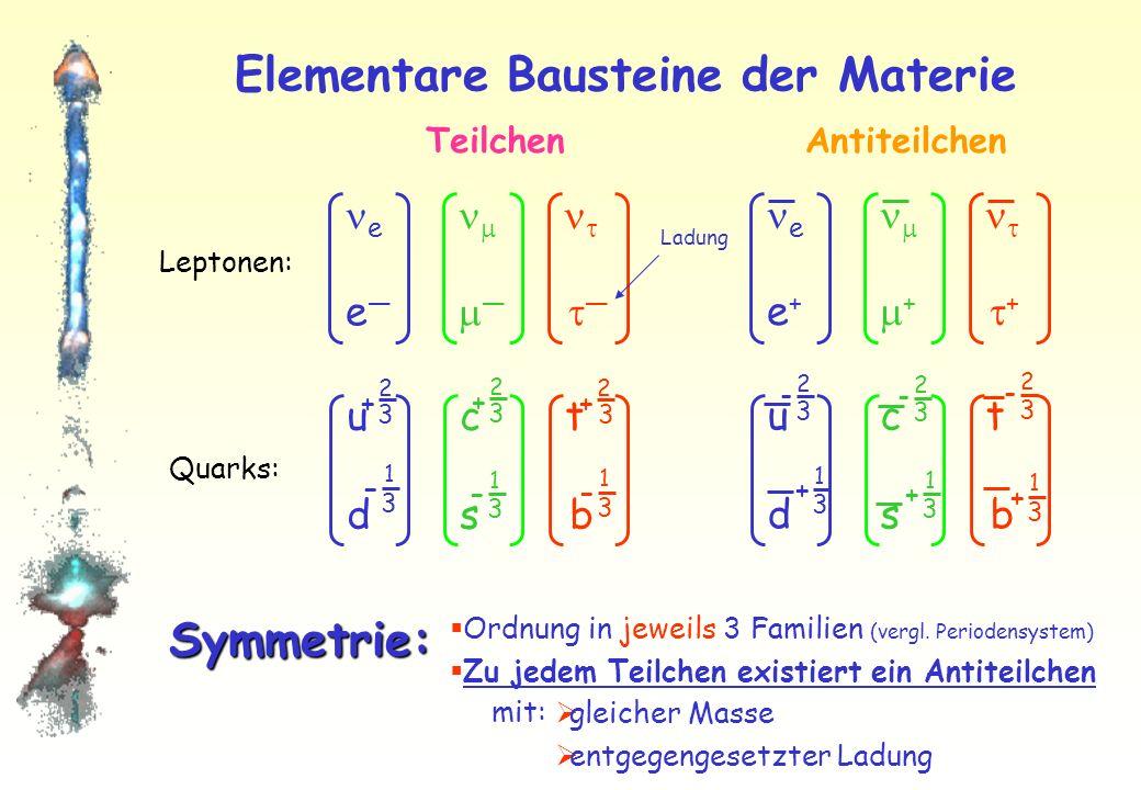 Elementare Bausteine der Materie