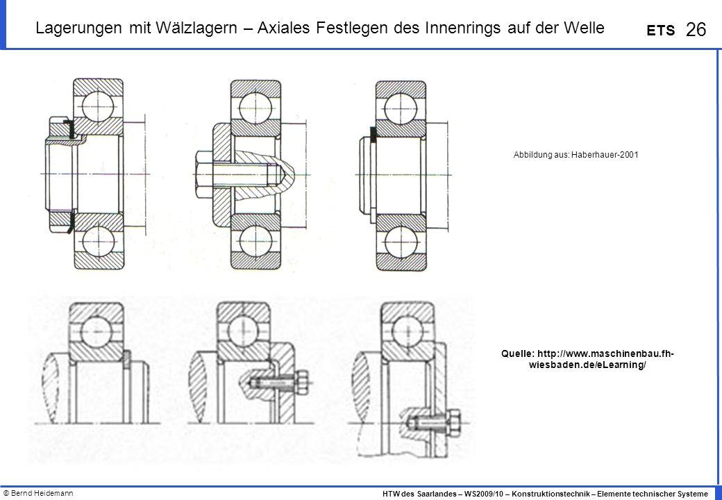 Quelle: http://www.maschinenbau.fh-wiesbaden.de/eLearning/