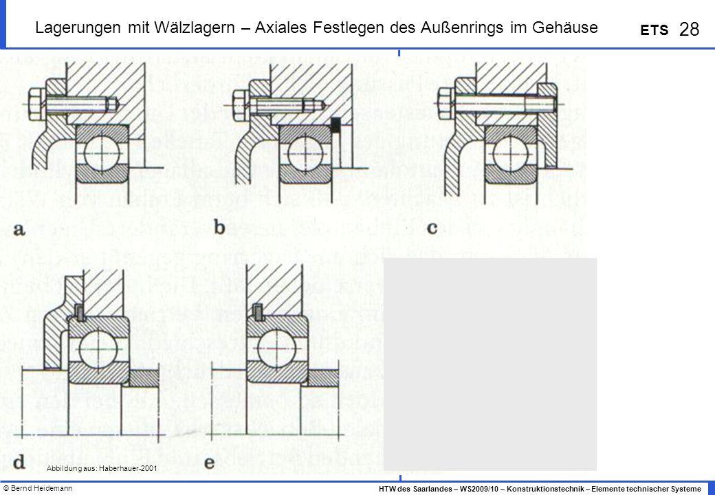Lagerungen mit Wälzlagern – Axiales Festlegen des Außenrings im Gehäuse