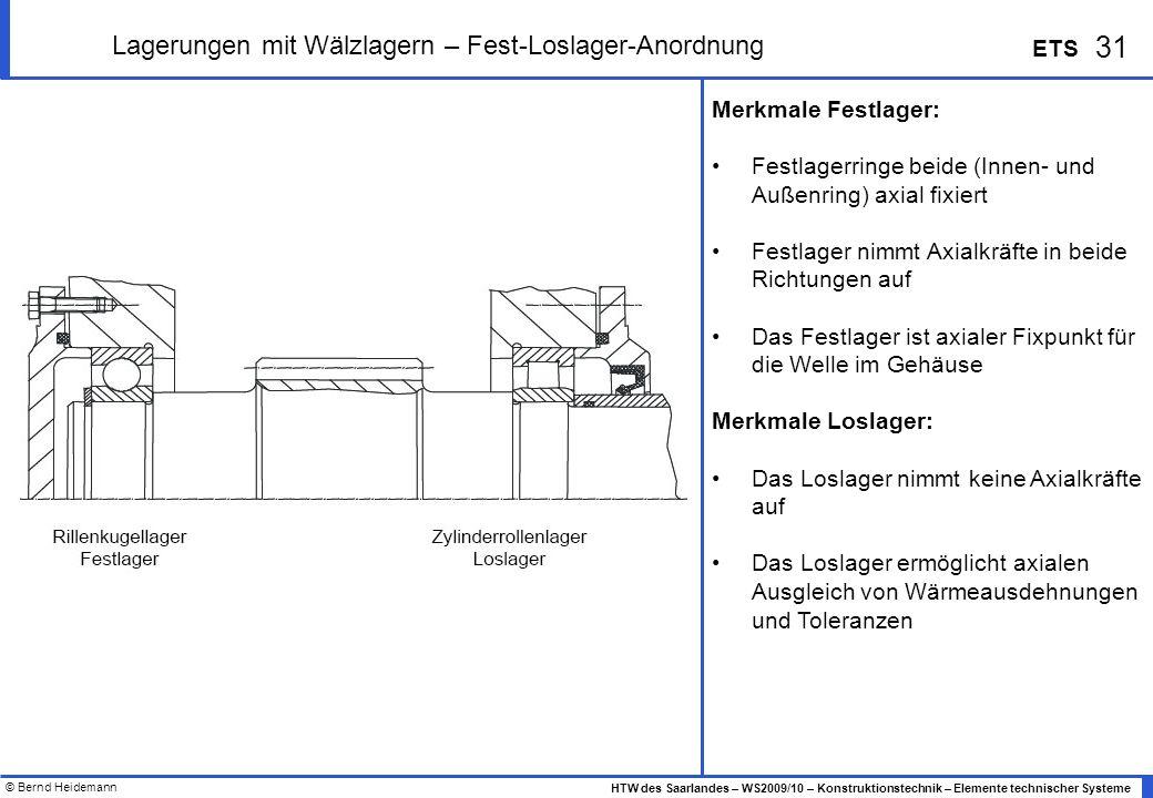 Lagerungen mit Wälzlagern – Fest-Loslager-Anordnung