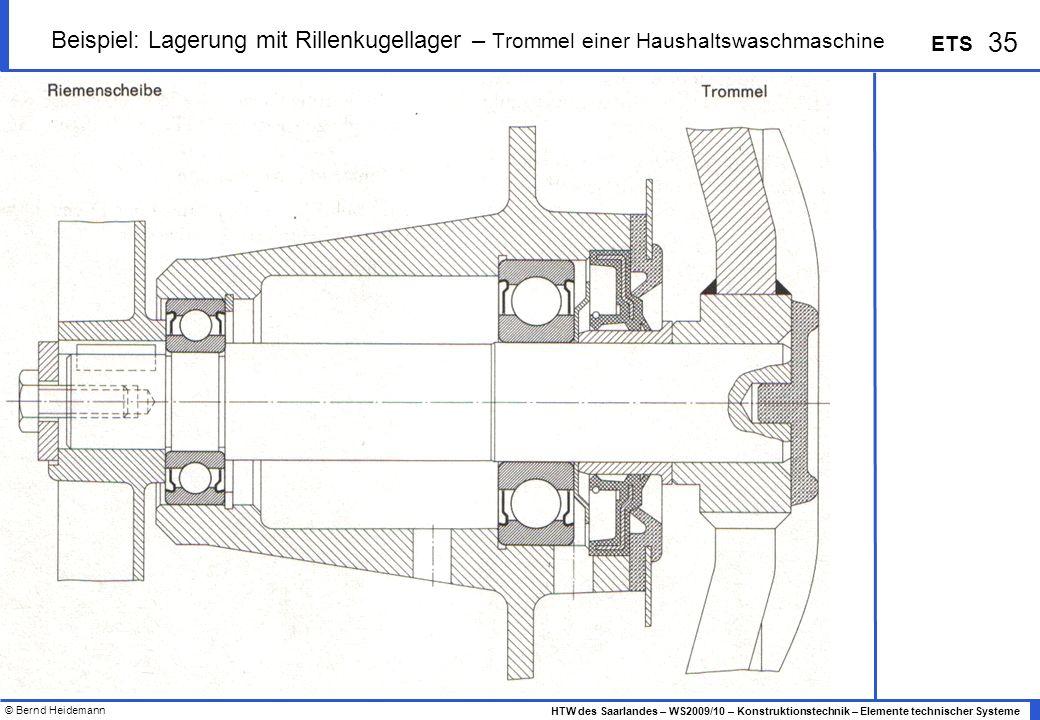 Beispiel: Lagerung mit Rillenkugellager – Trommel einer Haushaltswaschmaschine
