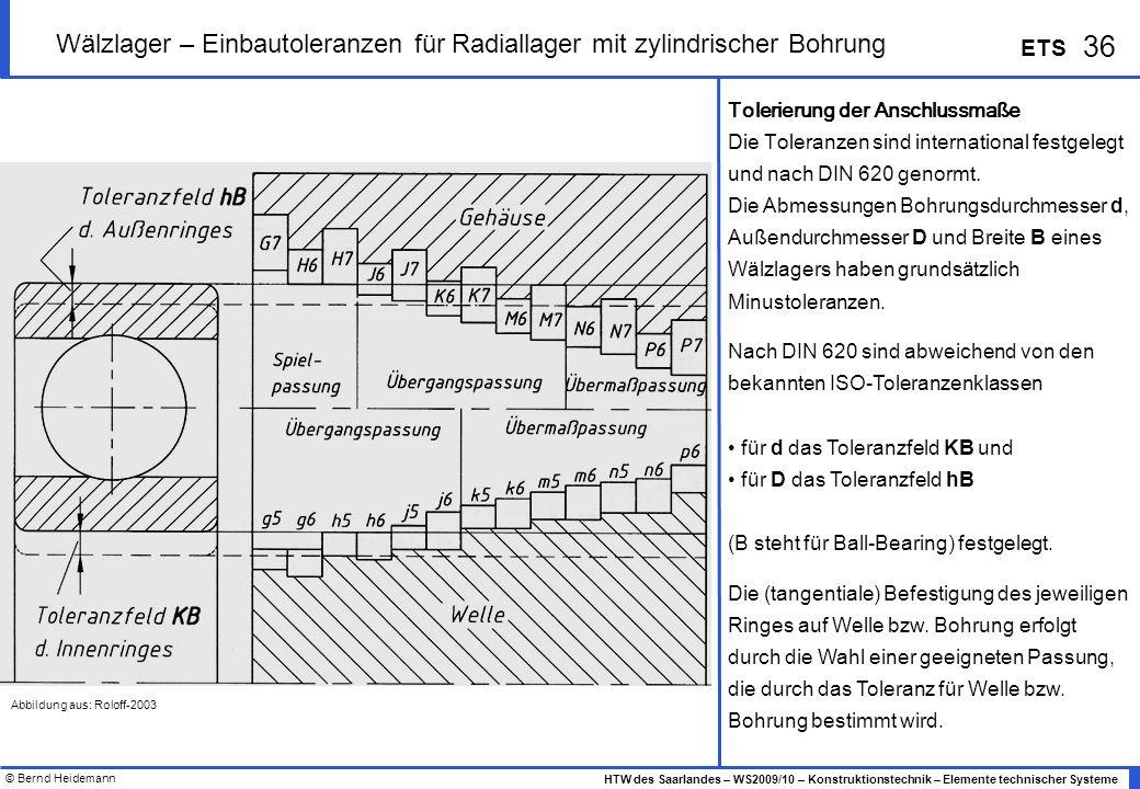 Wälzlager – Einbautoleranzen für Radiallager mit zylindrischer Bohrung