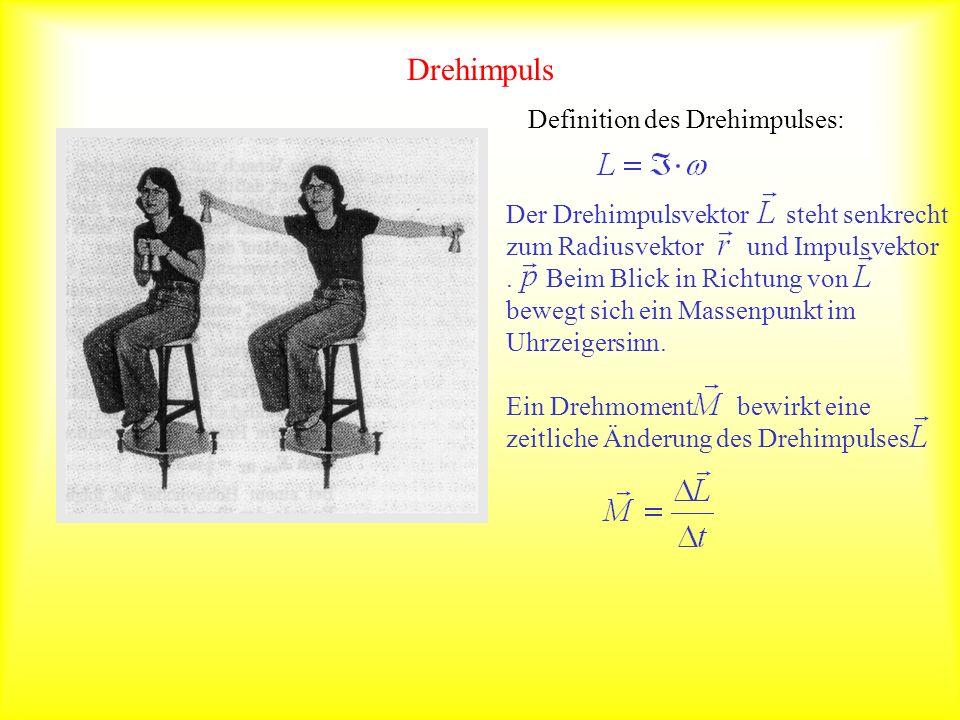 Drehimpuls Definition des Drehimpulses: