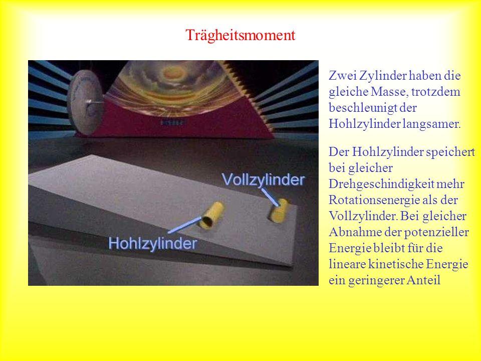 Trägheitsmoment Zwei Zylinder haben die gleiche Masse, trotzdem beschleunigt der Hohlzylinder langsamer.