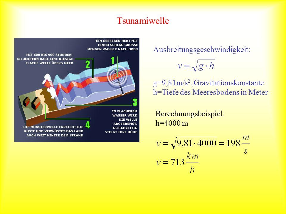 Tsunamiwelle Ausbreitungsgeschwindigkeit: