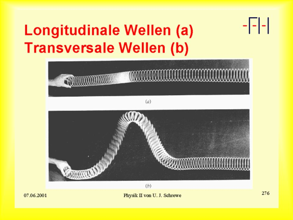 Longitudinale / Transversale Wellen