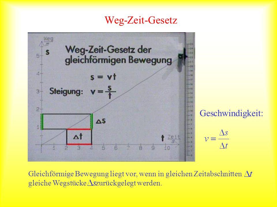 Weg-Zeit-Gesetz Geschwindigkeit: