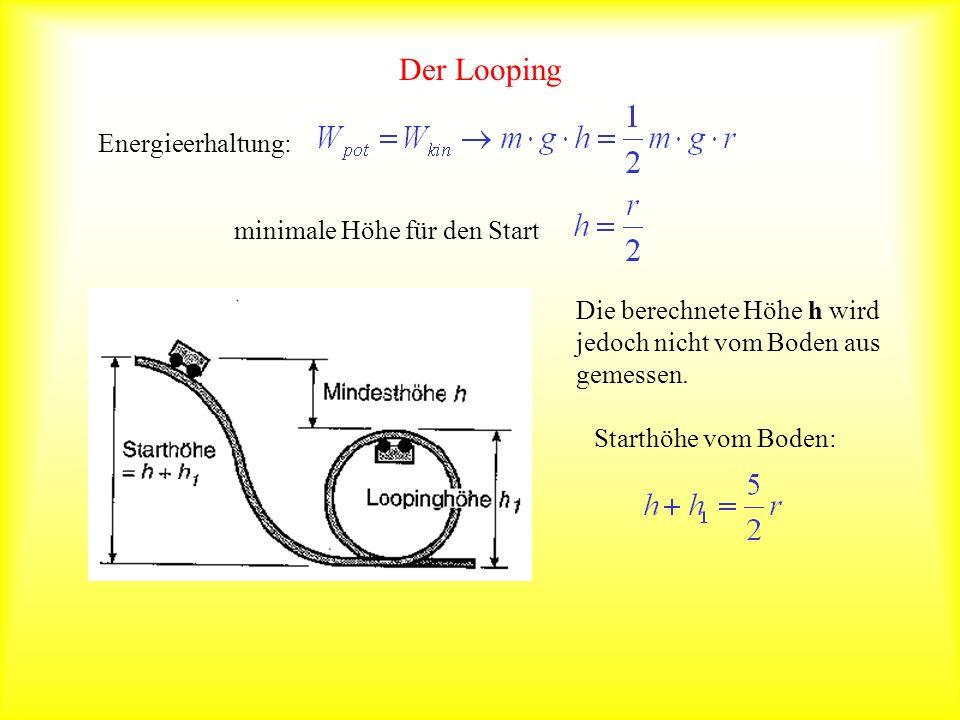 Der Looping Energieerhaltung: minimale Höhe für den Start