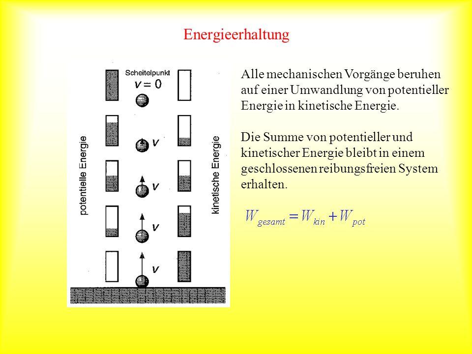 Energieerhaltung Alle mechanischen Vorgänge beruhen auf einer Umwandlung von potentieller Energie in kinetische Energie.