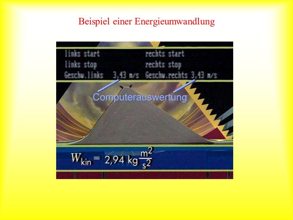 Beispiel einer Energieumwandlung