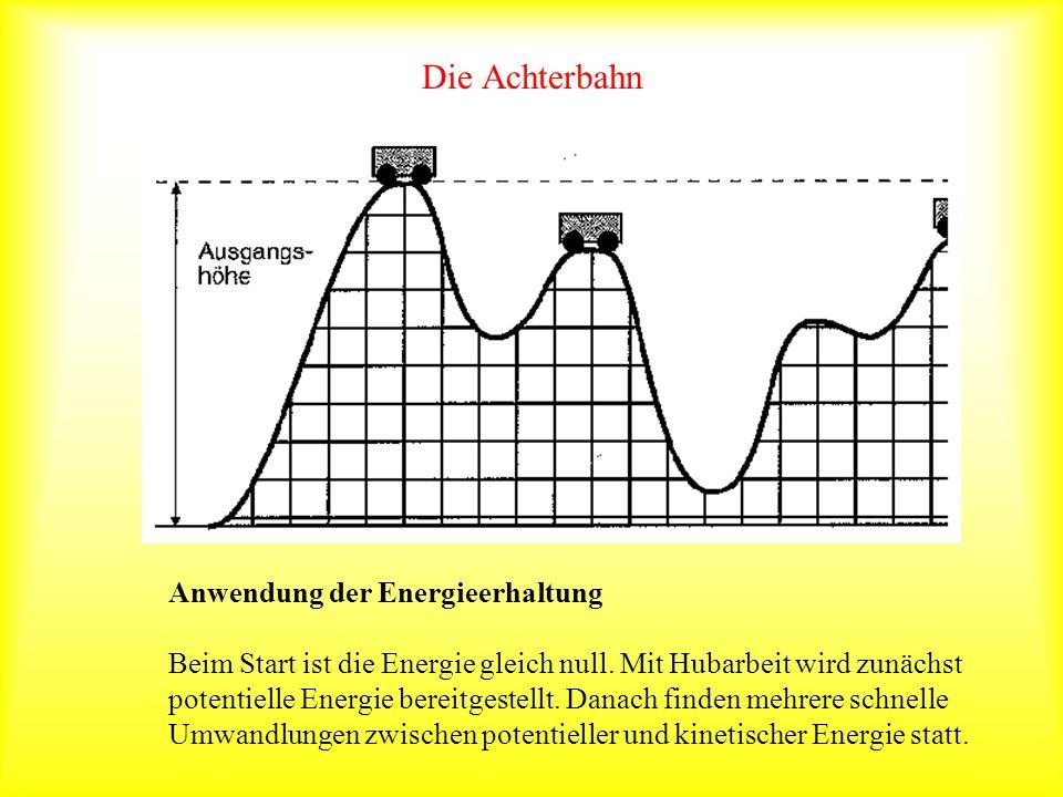 Die Achterbahn Anwendung der Energieerhaltung