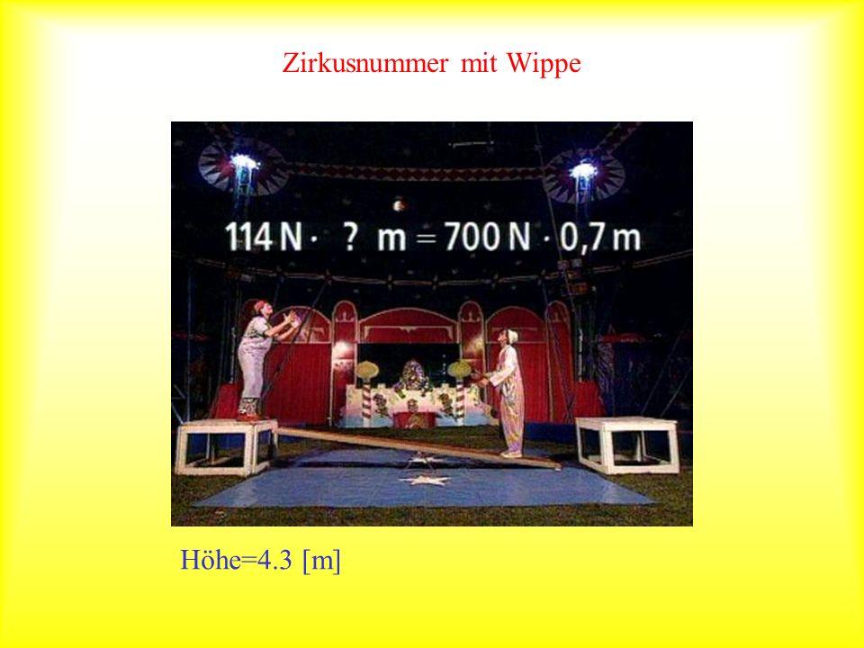 Zirkusnummer mit Wippe