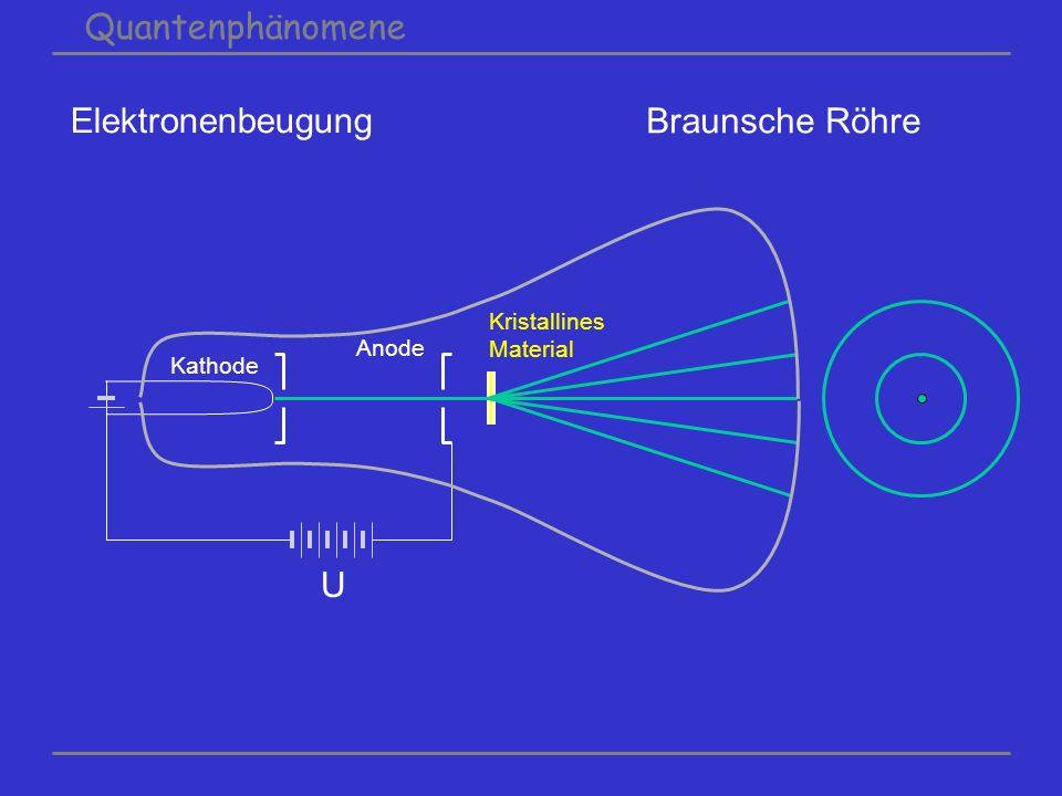 Quantenphänomene Elektronenbeugung Braunsche Röhre U Kristallines